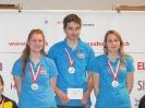Schweizermeister Junioren Gruppenmeisterschaft 2018